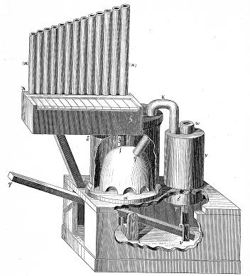 Hydraulis. Rekonstruktion von Heron von Alexandria